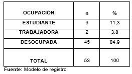 tabladistribucionadolesc_3