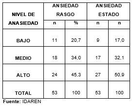 tabladistribucionadolesc_5