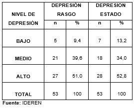 tabladistribucionadolesc_6