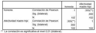 Correlaciones5