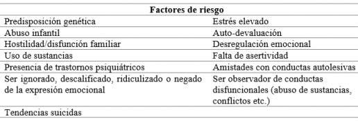 factoresriesgo